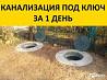 Бельцы Копаем канализации траншеи сливные ямы септики водопровод фунда